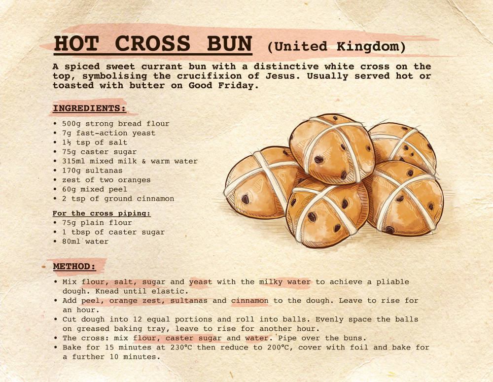 easter treats Hot Cross Bun recipe
