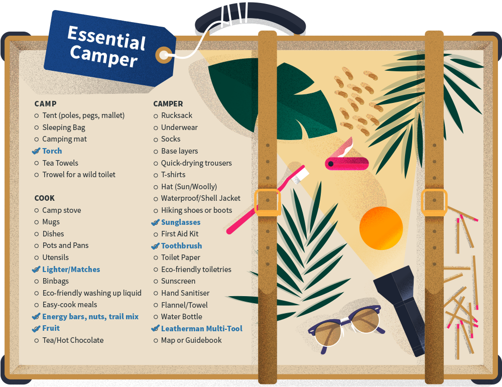 essential camping packing list