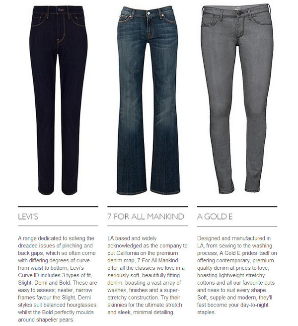 john lewis fashion guides for women