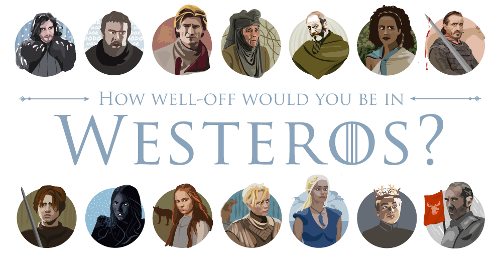 Wie gut erginge es dir in Westeros?