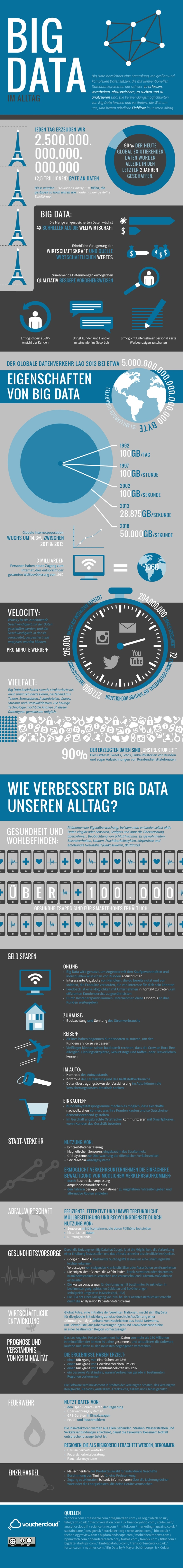 Big Data Deutsch