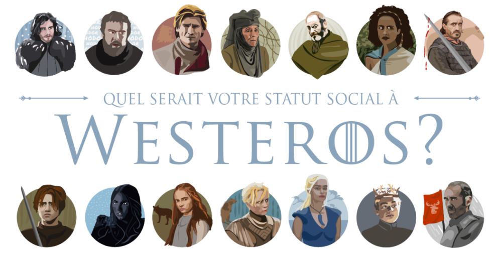 How Well-Off Would You Be in Westeros?