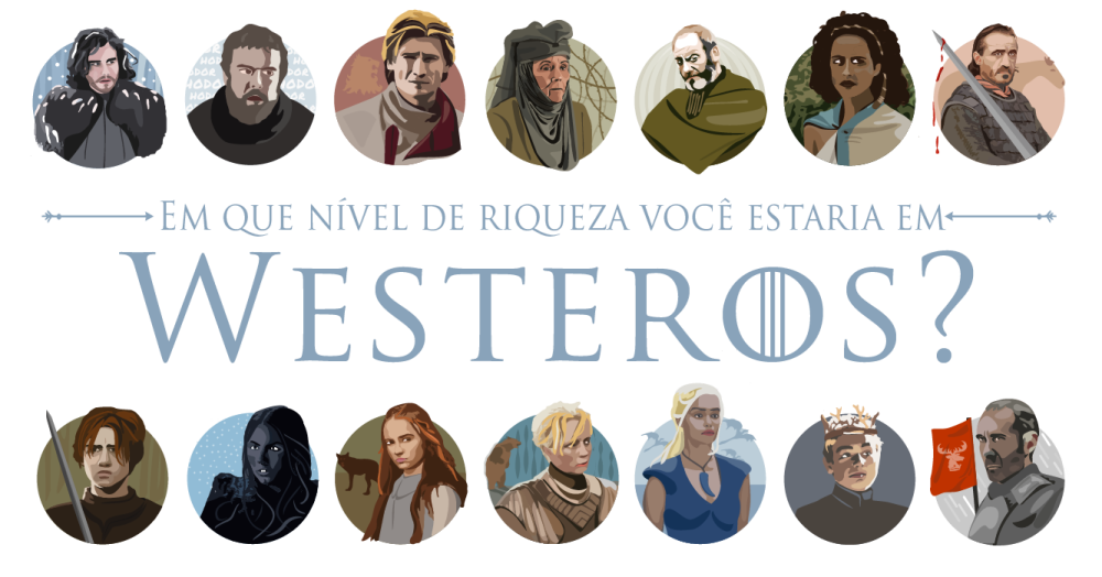 How Well-Off Would You Be in Westeros? BR
