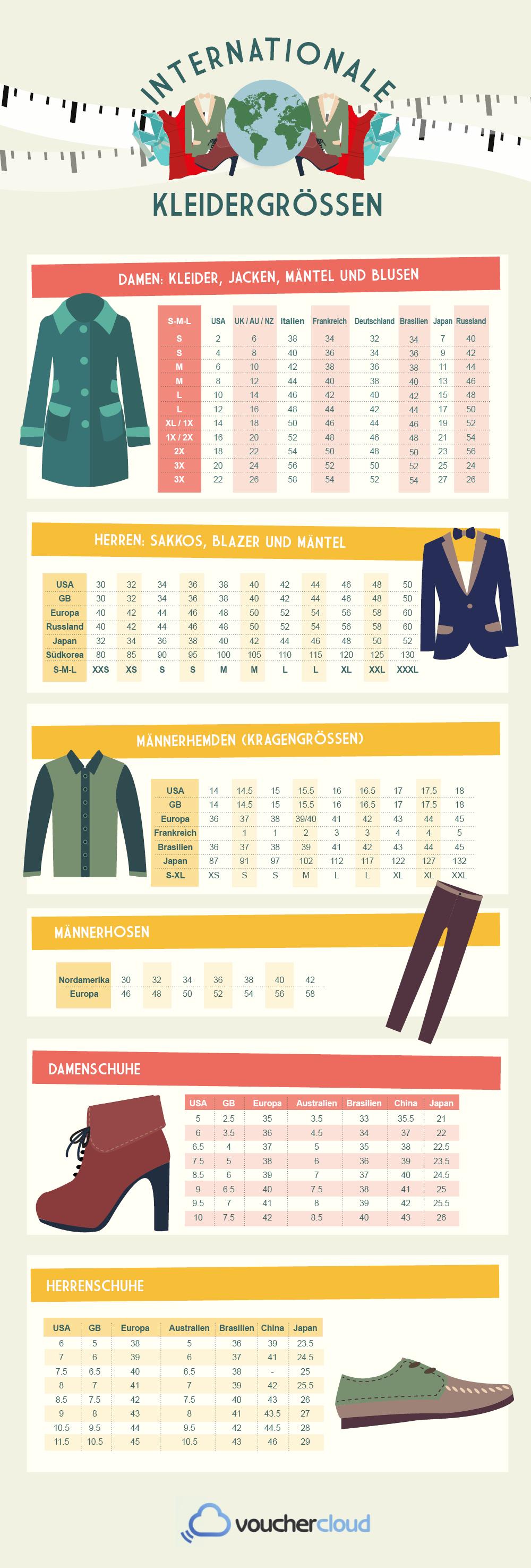 Internationale Kleidergrößentabelle